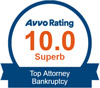 Lawyer Carl Gustafson Avvo Rating